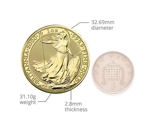 1 Ounce Gold Britannia Coin (2020 ) 999.9 CGT Free* image