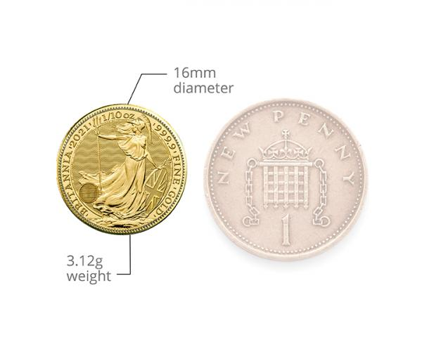 1/10th Oz Gold Britannia Coin (2021) image