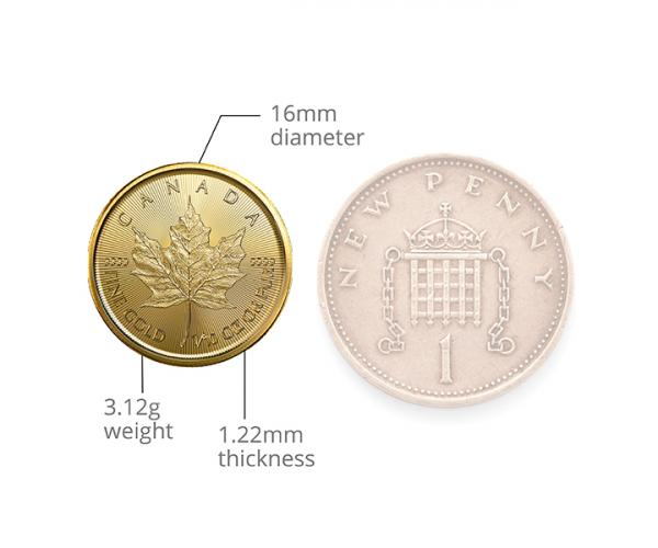 1/10th Ounce Gold Maple Leaf (2021) image