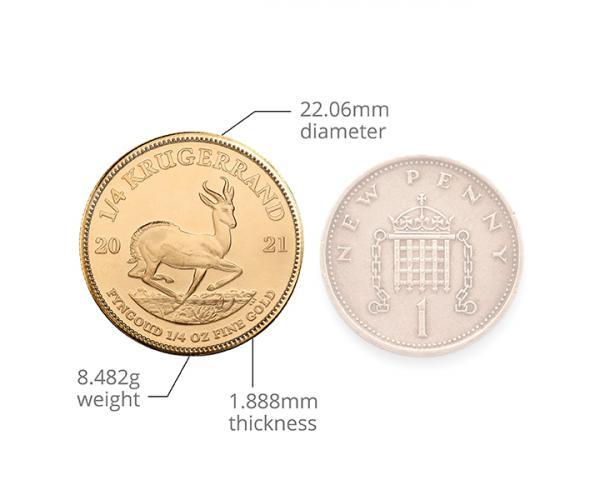 1/4 Oz Gold Krugerrand (2021) image