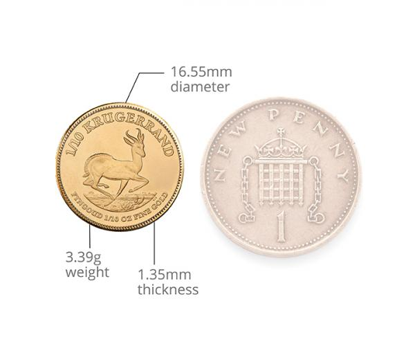1/10th Oz Gold Krugerrand (Mixed Years) image
