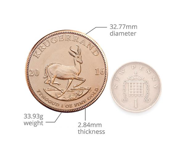 1 Ounce Kruggerand (Size Comparison)