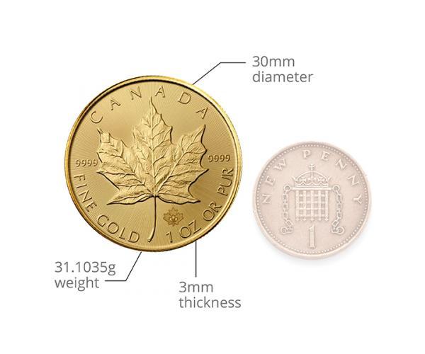 1oz Gold Maple Leaf Size Comparison