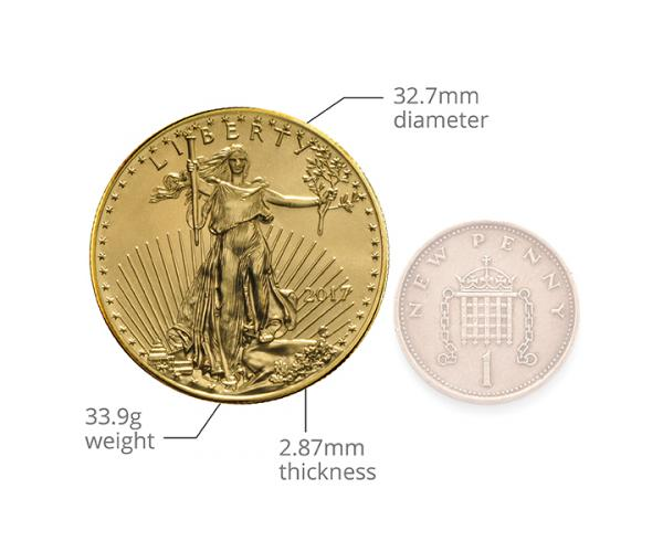 1oz American Eagle (Size Comparison)