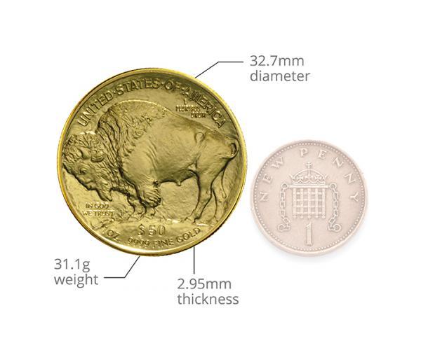1oz American Buffalo Size Comparison