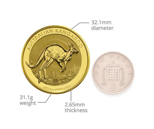 1oz Australian Kangaroo Size Comparison