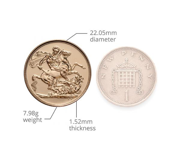 22ct Gold Sovereign size comparison