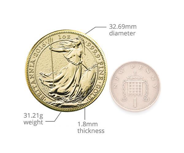 1oz Gold Britannia size comparison