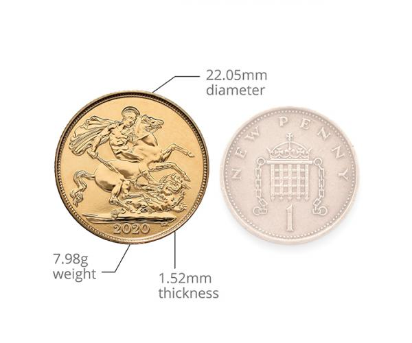22ct 8 Gram Full Gold Sovereign Coin (2020) CGT Free* image