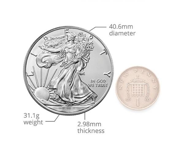1 Oz Silver American Eagle Coin (Mixed Years) image
