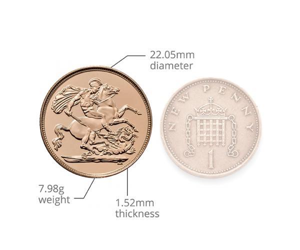 Gold Sovereign (8g) (Elizabeth II, Fifth Head) CGT Free image