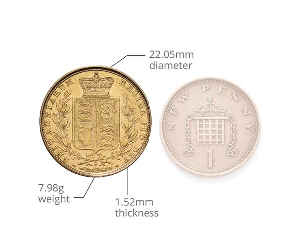 Gold Sovereign (8g) (Victoria Young Head, Shield Back) CGT Free* image