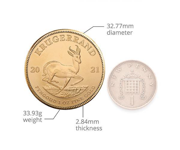 1 Ounce Gold Krugerrand (2021) image